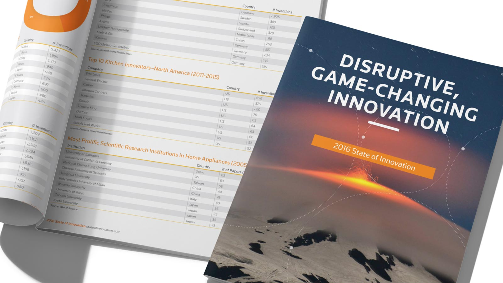 State of Innovation Report